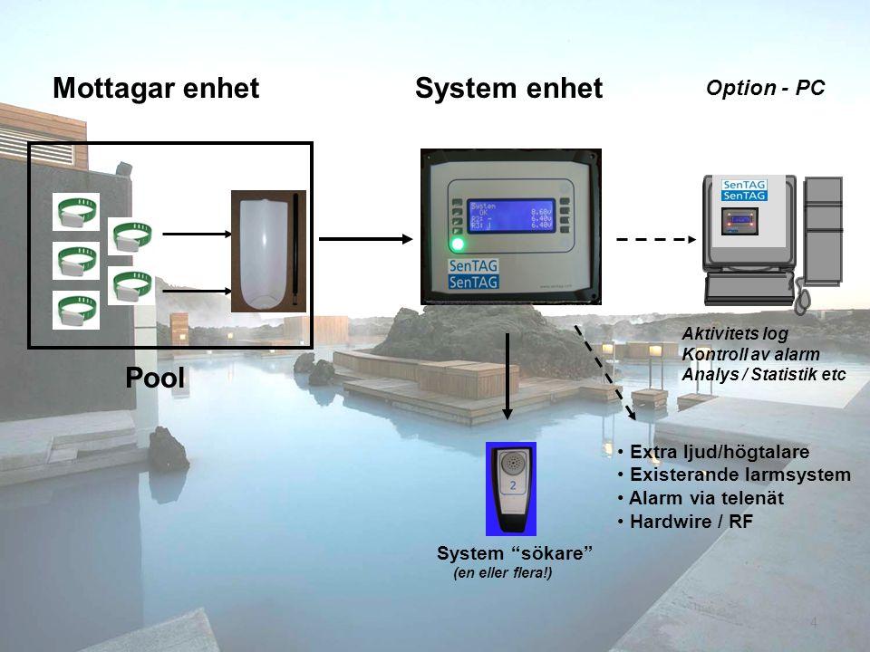 4 Option - PC System enhetMottagar enhet Pool Aktivitets log Kontroll av alarm Analys / Statistik etc Extra ljud/högtalare Existerande larmsystem Alar