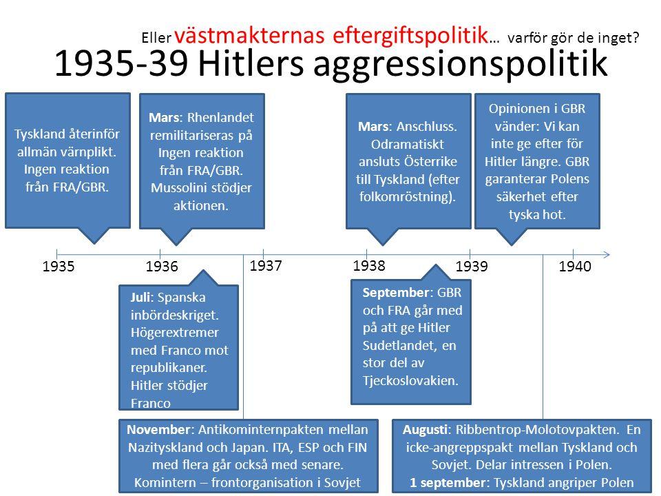 1935-39 Hitlers aggressionspolitik 19351936 19371938 19391940 Mars: Rhenlandet remilitariseras på Ingen reaktion från FRA/GBR. Mussolini stödjer aktio