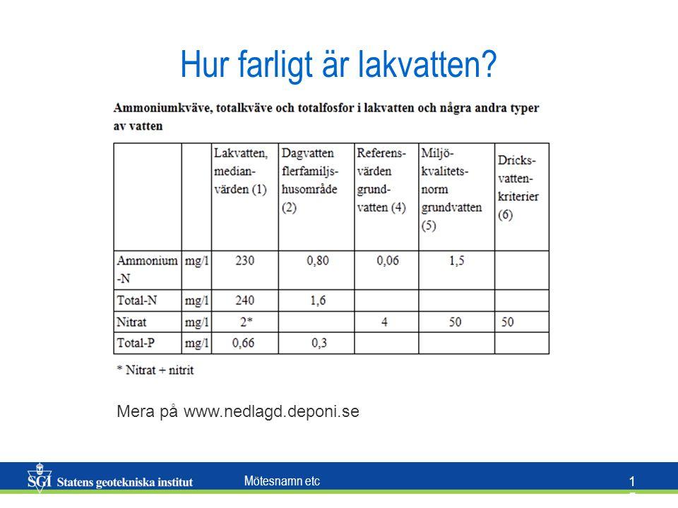Mötesnamn etc 1515 Hur farligt är lakvatten? Mera på www.nedlagd.deponi.se