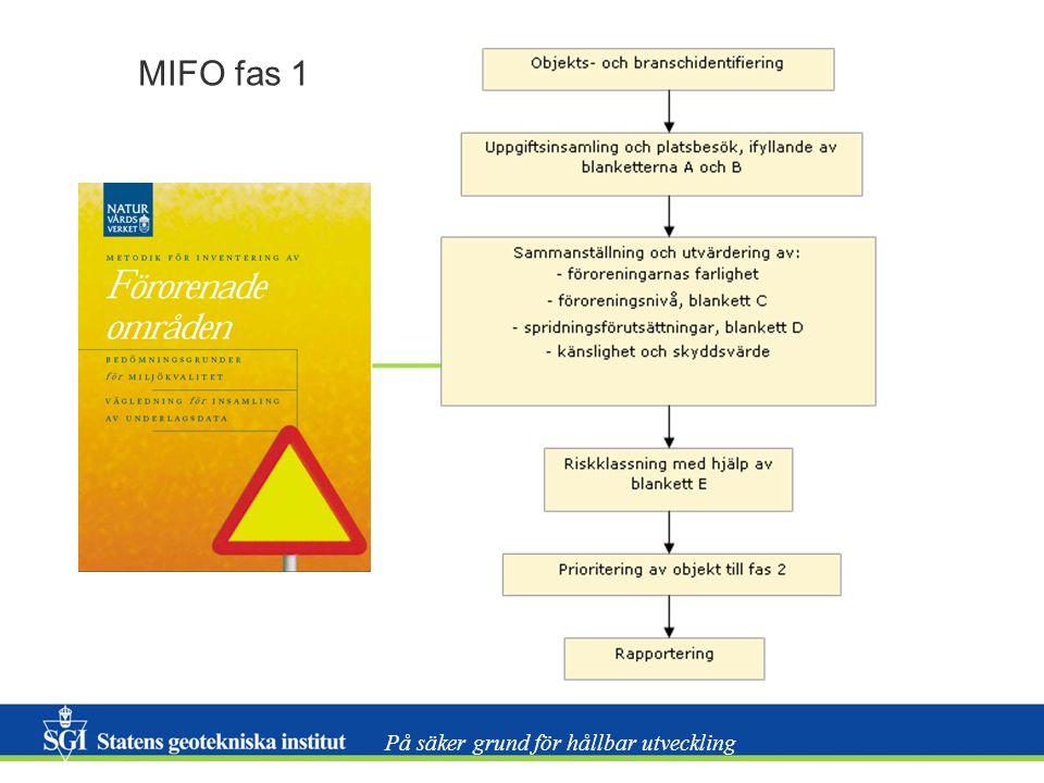 På säker grund för hållbar utveckling MIFO fas 1