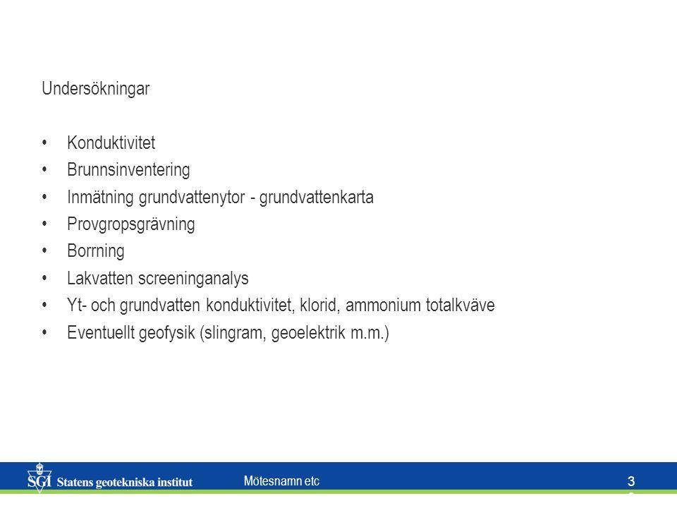 Mötesnamn etc 3030 Undersökningar Konduktivitet Brunnsinventering Inmätning grundvattenytor - grundvattenkarta Provgropsgrävning Borrning Lakvatten sc