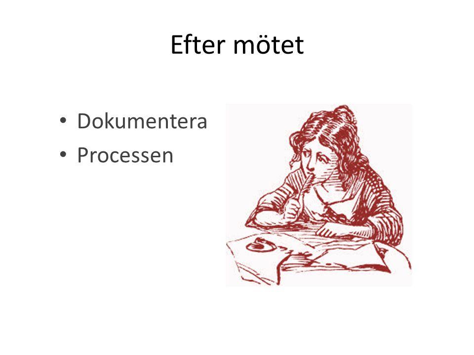 Efter mötet Dokumentera Processen
