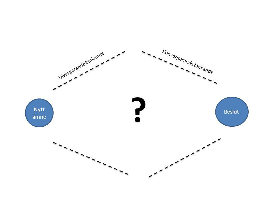 Nytt ämne Beslut Divergerande tänkande Konvergerande tänkande ?
