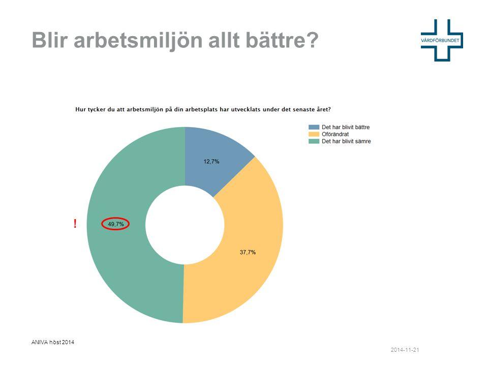 Blir arbetsmiljön allt bättre ANIVA höst 2014 ! 2014-11-21