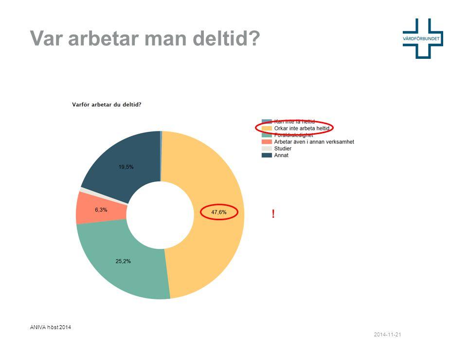 Sammanfattning Problemområden: Lön Deltidsproblematik Arbetsbelastning/arbetsmiljö Arbetstider IVA Organisation och ledarskap Kompetensförsörjning i framtiden Fördjupning: Rörlighet Intention to leave kontra verklig avgång Hållbart yrkesliv AN/IVA-kompetensen i framtidens vård ANIVA höst 2014 2014-11-21