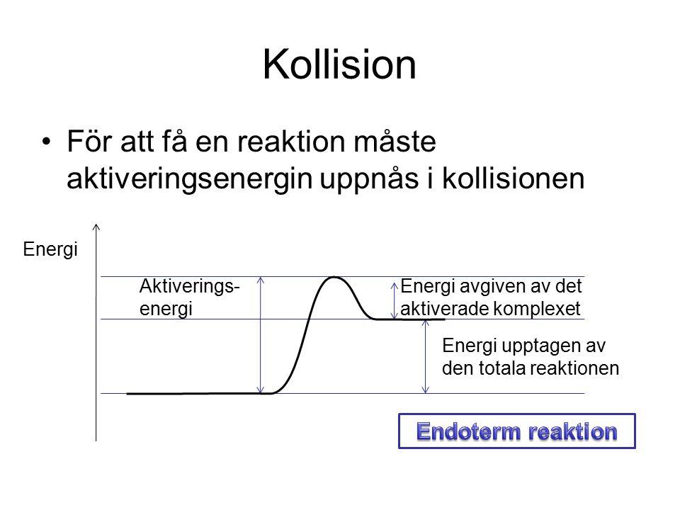 Kollision För att få en reaktion måste aktiveringsenergin uppnås i kollisionen Energi Aktiverings- energi Energi avgiven av det aktiverade komplexet E