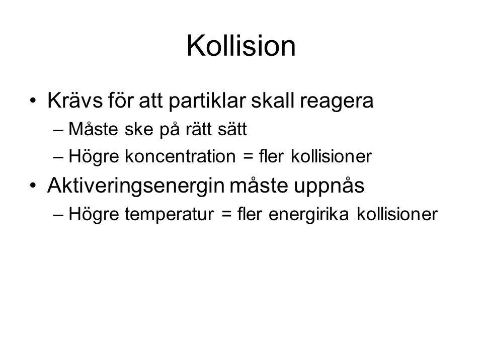 Kollision Krävs för att partiklar skall reagera –Måste ske på rätt sätt –Högre koncentration = fler kollisioner Aktiveringsenergin måste uppnås –Högre