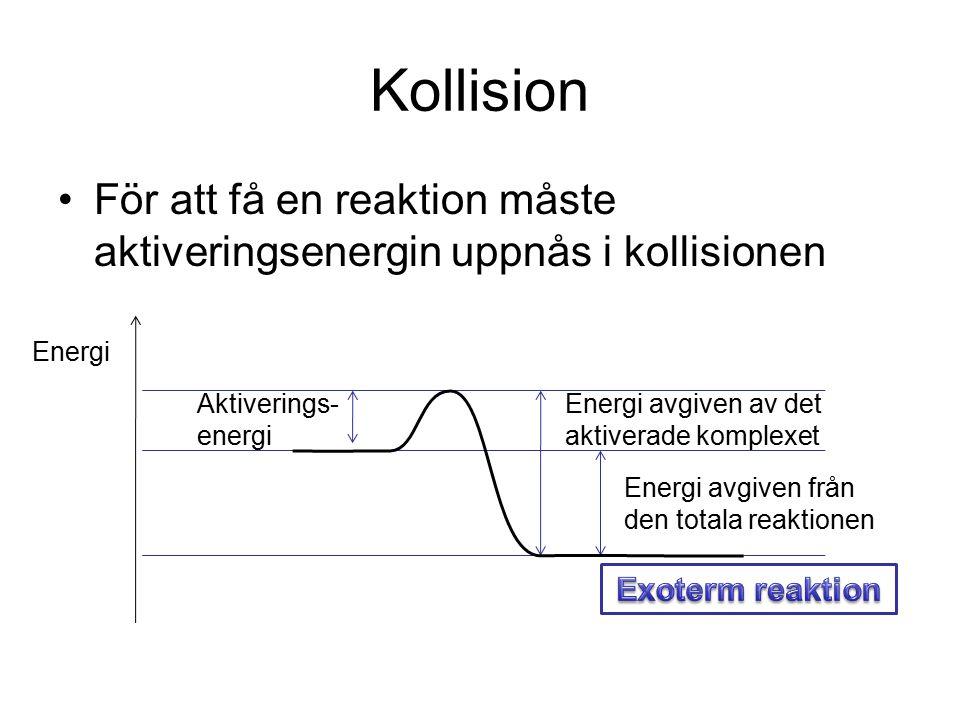 Kollision För att få en reaktion måste aktiveringsenergin uppnås i kollisionen Energi Aktiverings- energi Energi avgiven av det aktiverade komplexet Energi upptagen av den totala reaktionen