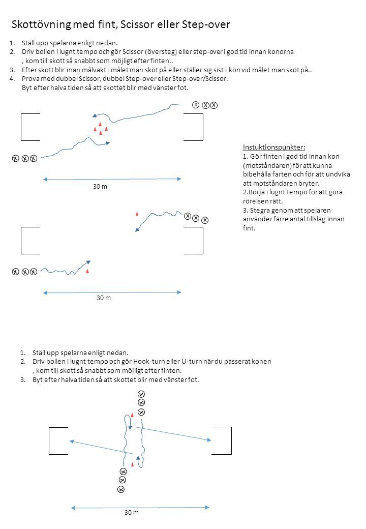 x x x 1.Ställ upp spelarna enligt nedan. 2.Driv bollen i lugnt tempo och gör Scissor (översteg) eller step-over i god tid innan konorna, kom till skot