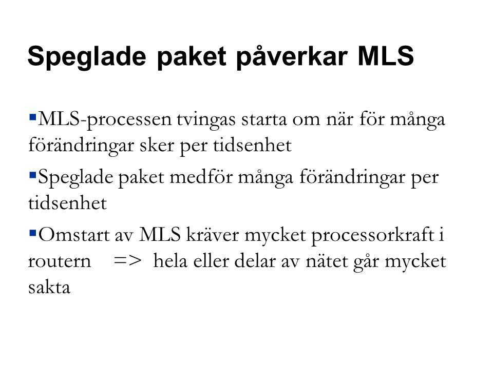 Speglade paket påverkar MLS  MLS-processen tvingas starta om när för många förändringar sker per tidsenhet  Speglade paket medför många förändringar per tidsenhet  Omstart av MLS kräver mycket processorkraft i routern => hela eller delar av nätet går mycket sakta