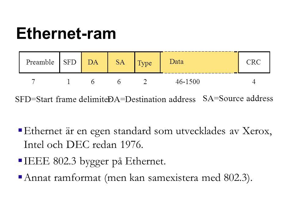 Ethernet-ram  Ethernet är en egen standard som utvecklades av Xerox, Intel och DEC redan 1976.