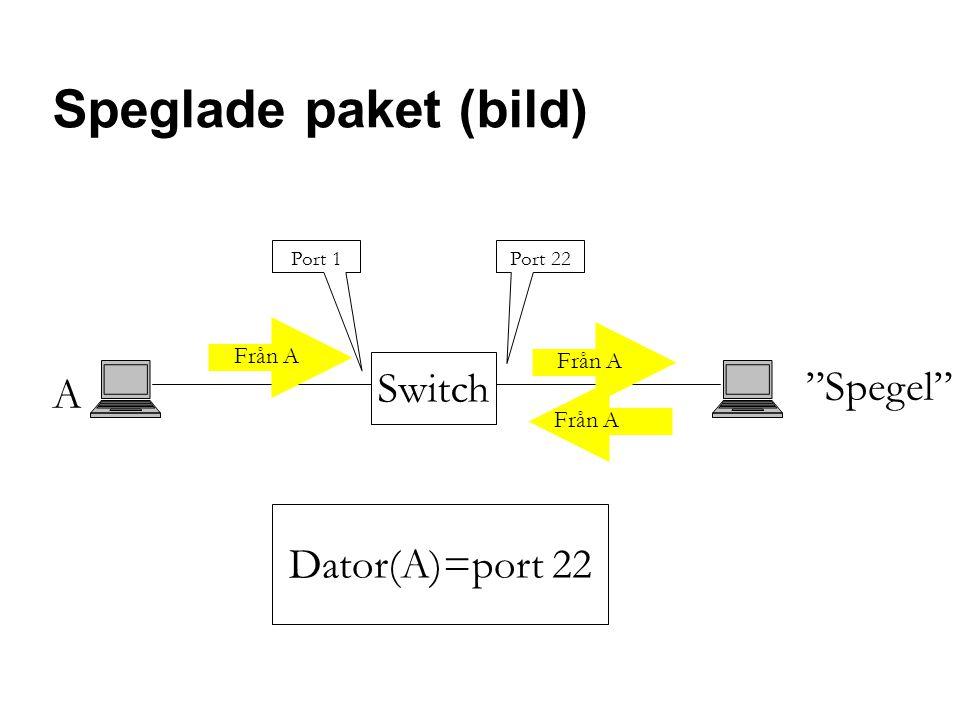Speglade paket (bild) Switch A Spegel Port 1Port 22 Dator(A)=port 1 Från A Dator(A)=port 22