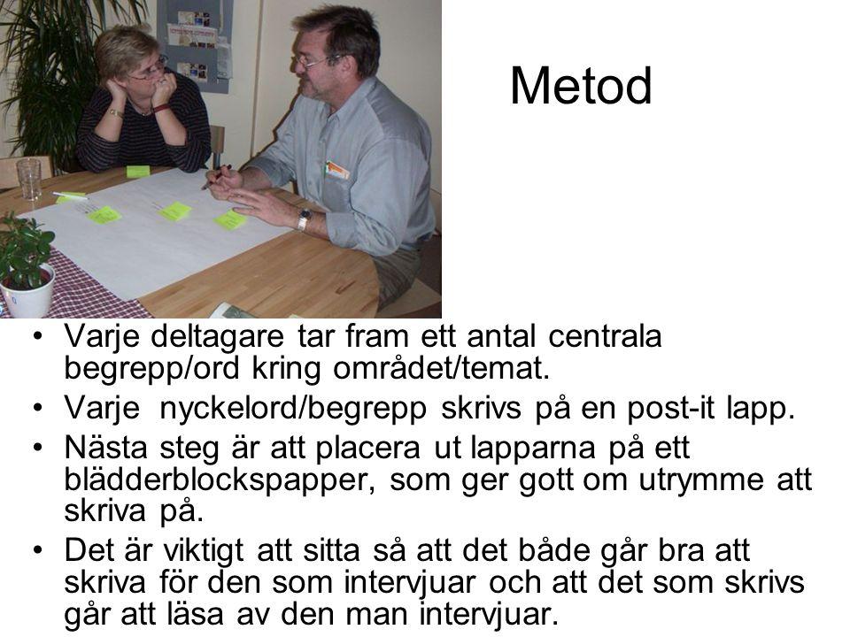 Metod Varje deltagare tar fram ett antal centrala begrepp/ord kring området/temat. Varje nyckelord/begrepp skrivs på en post-it lapp. Nästa steg är at