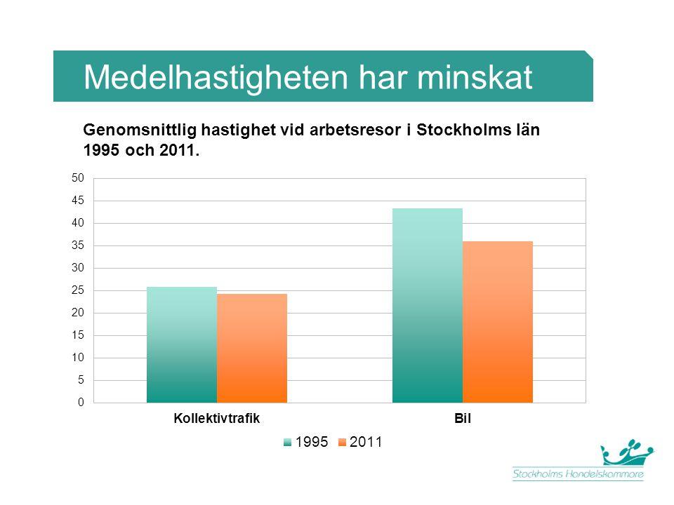 Medelhastigheten har minskat Genomsnittlig hastighet vid arbetsresor i Stockholms län 1995 och 2011.