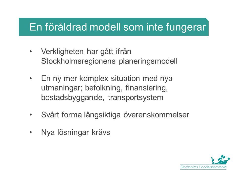 En föråldrad modell som inte fungerar Verkligheten har gått ifrån Stockholmsregionens planeringsmodell En ny mer komplex situation med nya utmaningar; befolkning, finansiering, bostadsbyggande, transportsystem Svårt forma långsiktiga överenskommelser Nya lösningar krävs
