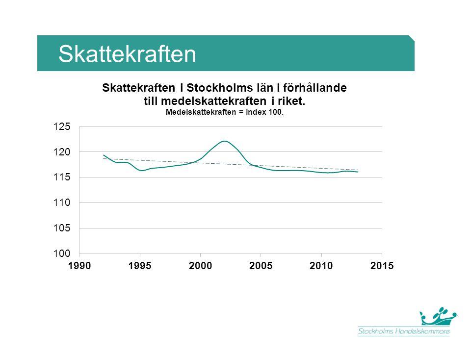 Befolkningsutveckling Befolkningsutveckling i Stockholms län.