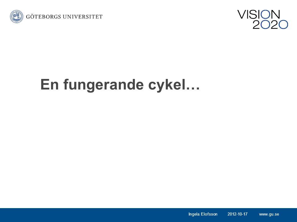 www.gu.se En fungerande cykel… 2012-10-17Ingela Elofsson