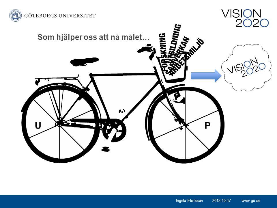 www.gu.se Cykeln har ett planeringshjul… P BUDGET BESLUT BUDGET BESLUT VERKSAMHETS- PLANER VERKSAMHETS- UPPDRAG VERKSAMHETS- UPPDRAG OMVÄRLDSANALYS BUDGET- FÖRUTSÄTTNINGAR BUDGET- FÖRUTSÄTTNINGAR HANDLINGPLANER 2012-10-17Ingela Elofsson