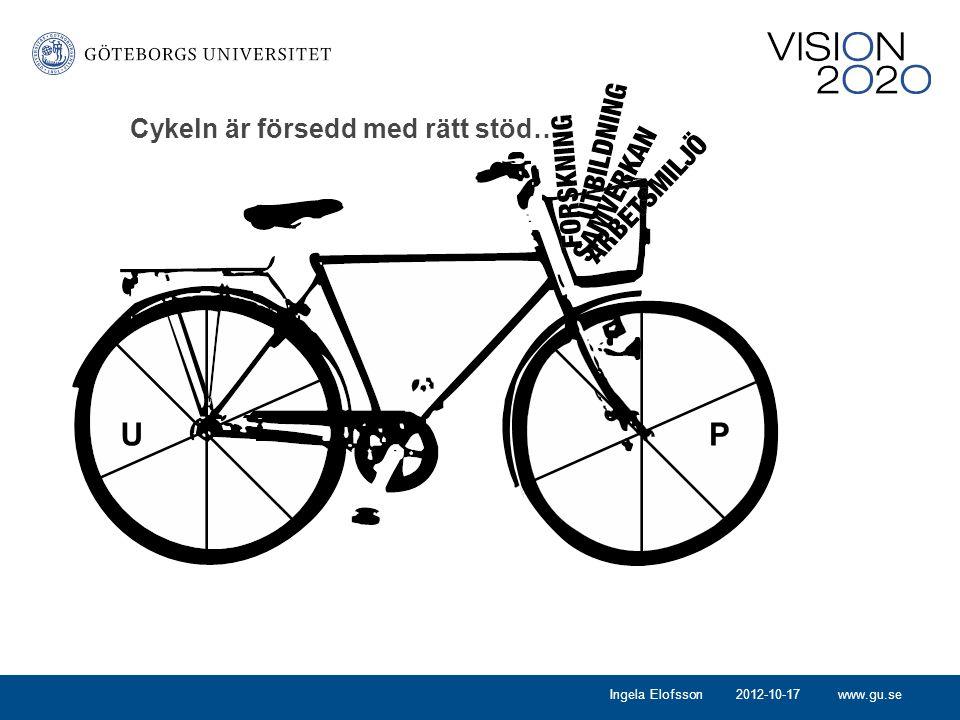www.gu.se Cykeln är försedd med rätt stöd… Fakultetsaudits Kontinuerligt kvalitetsarbete PU 2012-10-17Ingela Elofsson