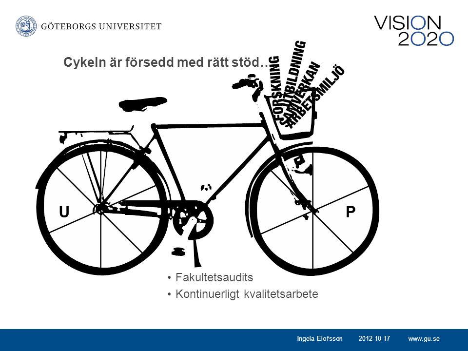 www.gu.se …och bra verktyg PU Styrdokument Webbplats LIS-projektet 2012-10-17Ingela Elofsson