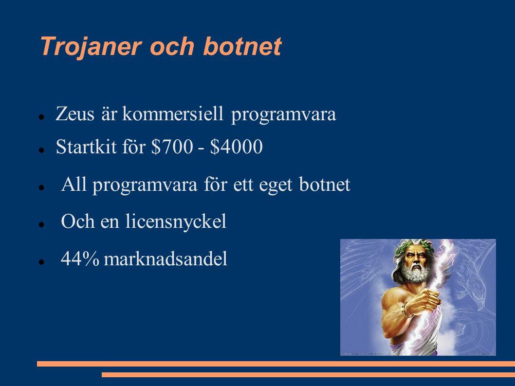 Trojaner och botnet Zeus är kommersiell programvara Startkit för $700 - $4000 All programvara för ett eget botnet Och en licensnyckel 44% marknadsandel