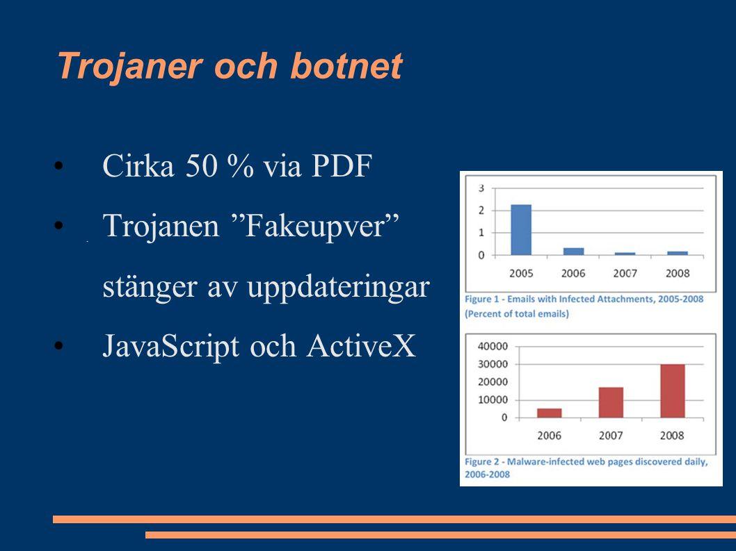 Trojaner och botnet Cirka 50 % via PDF Trojanen Fakeupver stänger av uppdateringar JavaScript och ActiveX.