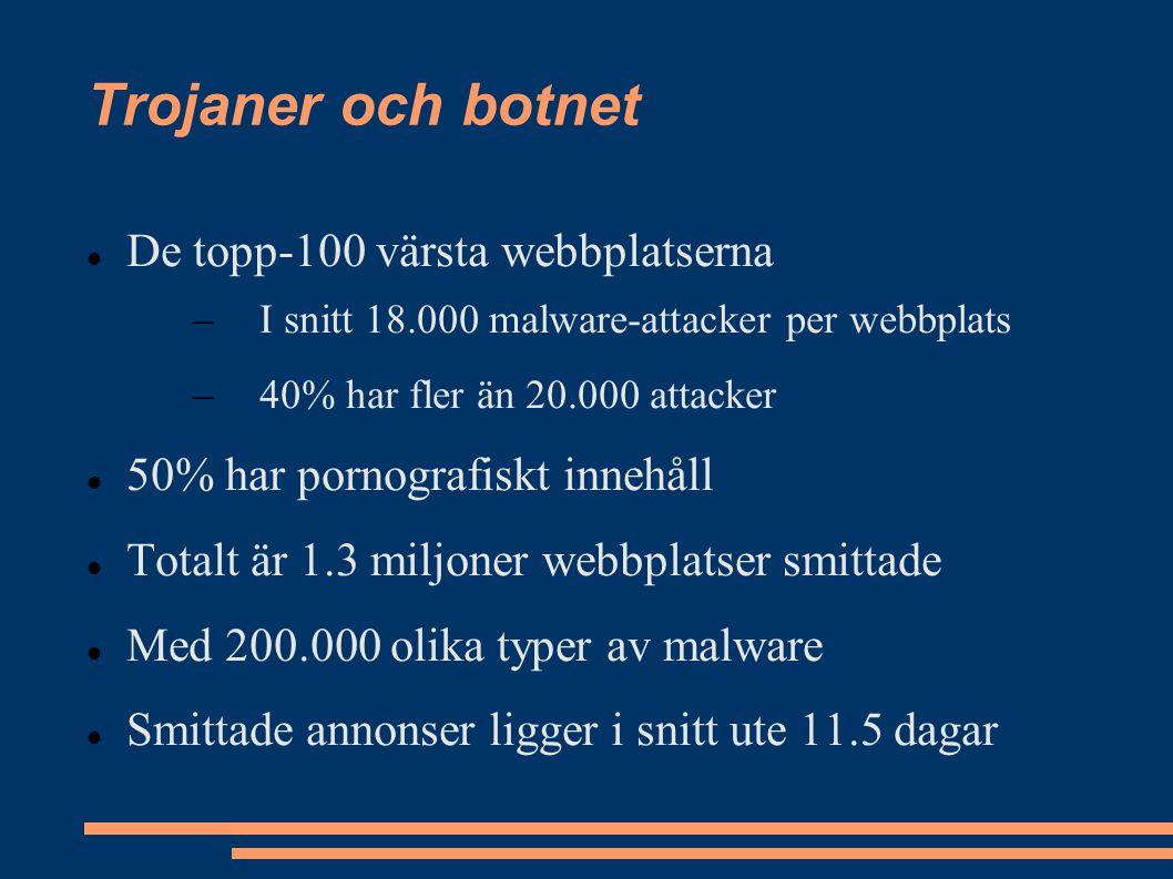 Trojaner och botnet De topp-100 värsta webbplatserna –I snitt 18.000 malware-attacker per webbplats –40% har fler än 20.000 attacker 50% har pornografiskt innehåll Totalt är 1.3 miljoner webbplatser smittade Med 200.000 olika typer av malware Smittade annonser ligger i snitt ute 11.5 dagar
