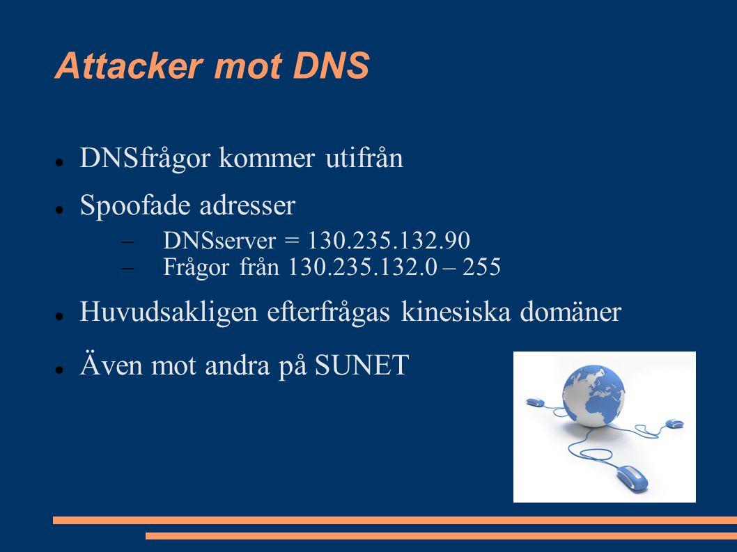 Attacker mot DNS DNSfrågor kommer utifrån Spoofade adresser –DNSserver = 130.235.132.90 –Frågor från 130.235.132.0 – 255 Huvudsakligen efterfrågas kinesiska domäner Även mot andra på SUNET
