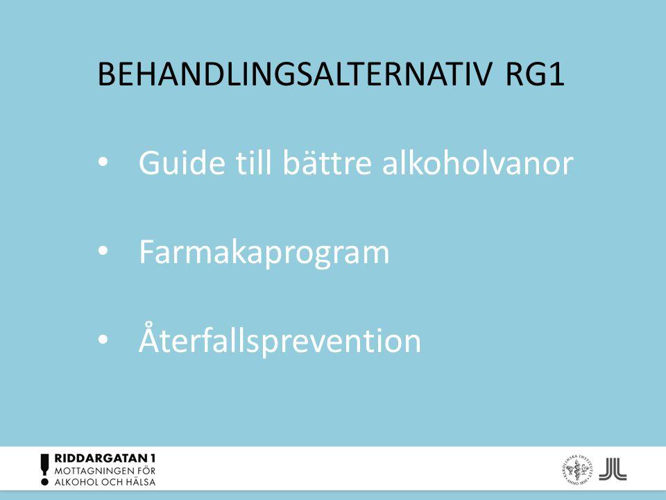 BEHANDLINGSALTERNATIV RG1 Guide till bättre alkoholvanor Farmakaprogram Återfallsprevention