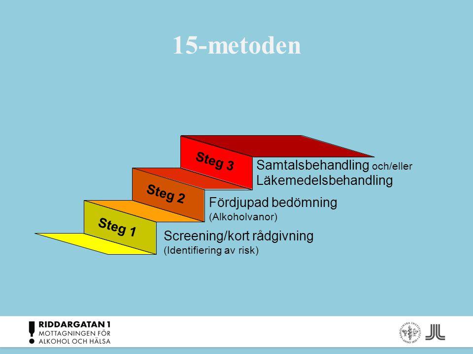 15-metoden Screening/kort rådgivning (Identifiering av risk) Fördjupad bedömning (Alkoholvanor) Steg 3 Samtalsbehandling och/eller Läkemedelsbehandlin