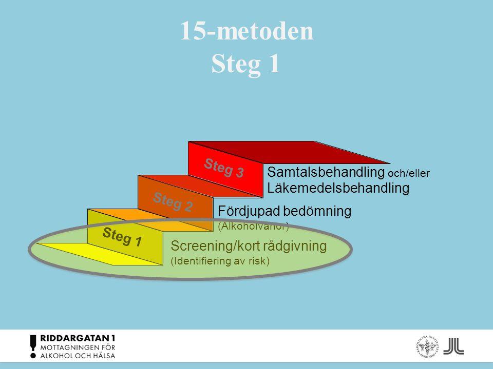 15-metoden Steg 1 Screening/kort rådgivning (Identifiering av risk) Fördjupad bedömning (Alkoholvanor) Steg 3 Samtalsbehandling och/eller Läkemedelsbe