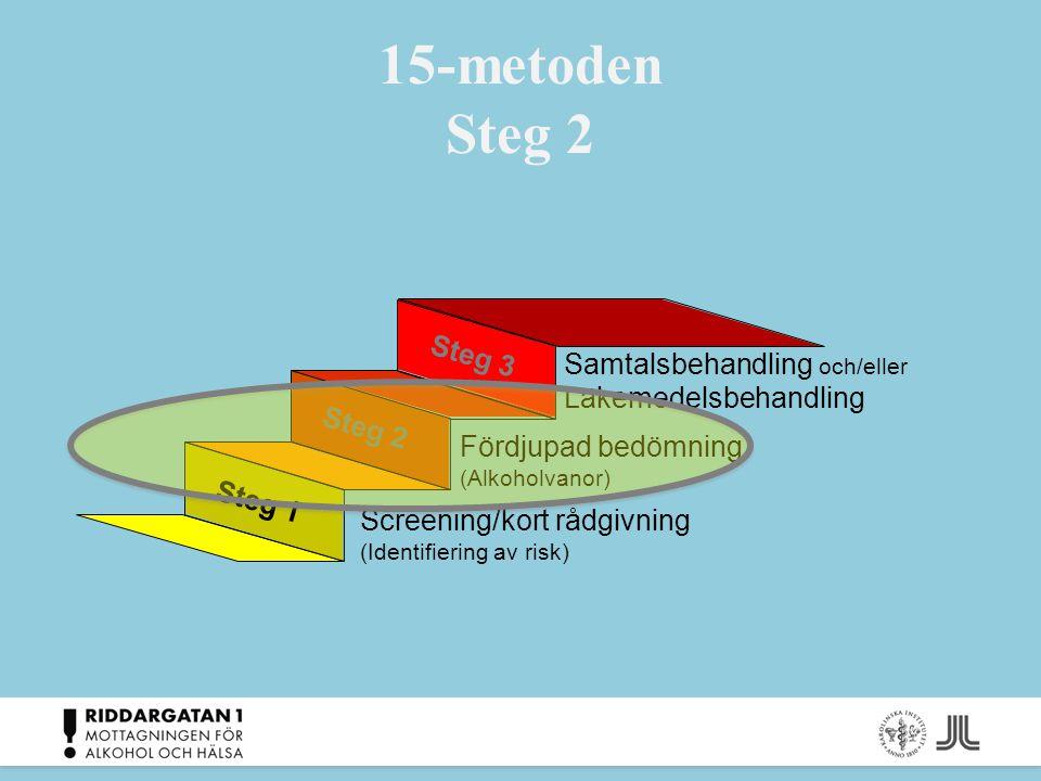 15-metoden Steg 2 Screening/kort rådgivning (Identifiering av risk) Fördjupad bedömning (Alkoholvanor) Steg 3 Samtalsbehandling och/eller Läkemedelsbe