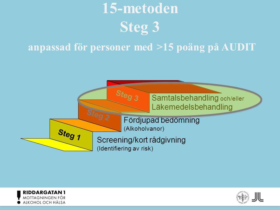 15-metoden Steg 3 anpassad för personer med >15 poäng på AUDIT Screening/kort rådgivning (Identifiering av risk) Fördjupad bedömning (Alkoholvanor) St