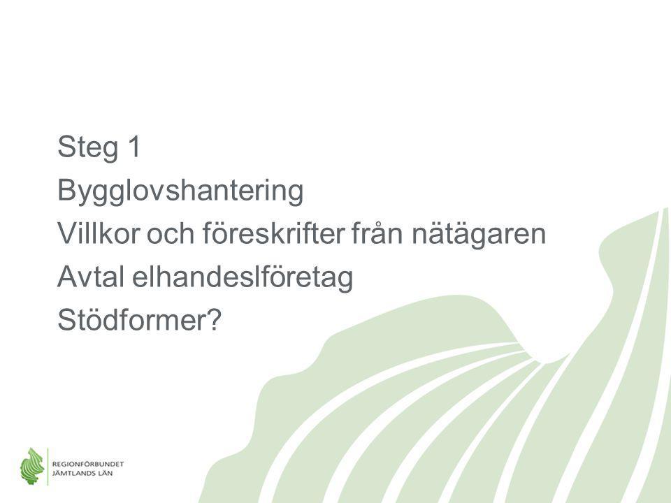 Steg 1 Bygglovshantering Villkor och föreskrifter från nätägaren Avtal elhandeslföretag Stödformer?