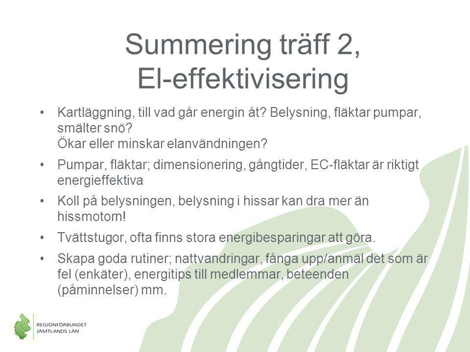 Summering träff 2, El-effektivisering Kartläggning, till vad går energin åt? Belysning, fläktar pumpar, smälter snö? Ökar eller minskar elanvändningen