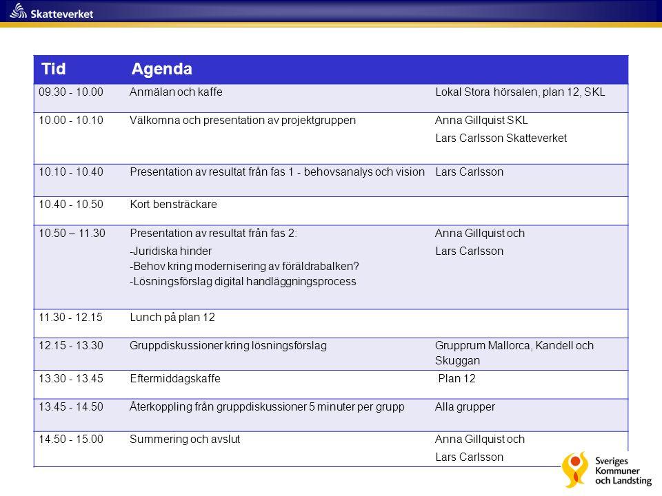 1 TidAgenda 09.30 - 10.00 Anmälan och kaffeLokal Stora hörsalen, plan 12, SKL 10.00 - 10.10Välkomna och presentation av projektgruppen Anna Gillquist