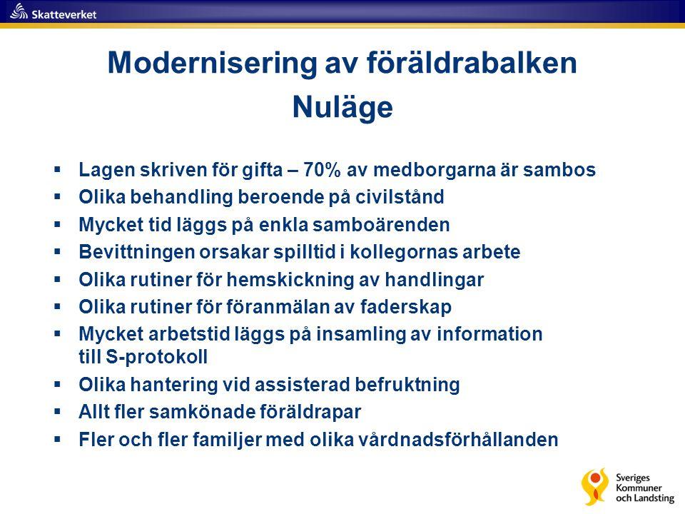 Modernisering av föräldrabalken Nuläge  Lagen skriven för gifta – 70% av medborgarna är sambos  Olika behandling beroende på civilstånd  Mycket tid