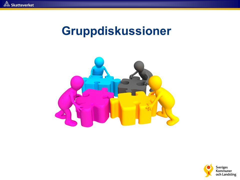 23 Gruppdiskussioner
