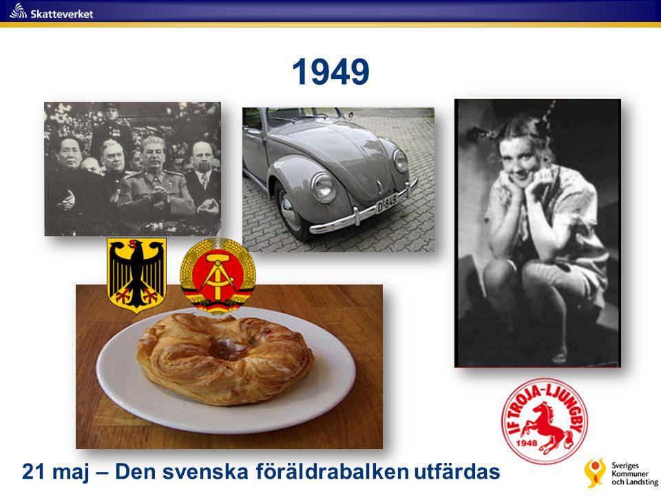 1949 21 maj – Den svenska föräldrabalken utfärdas