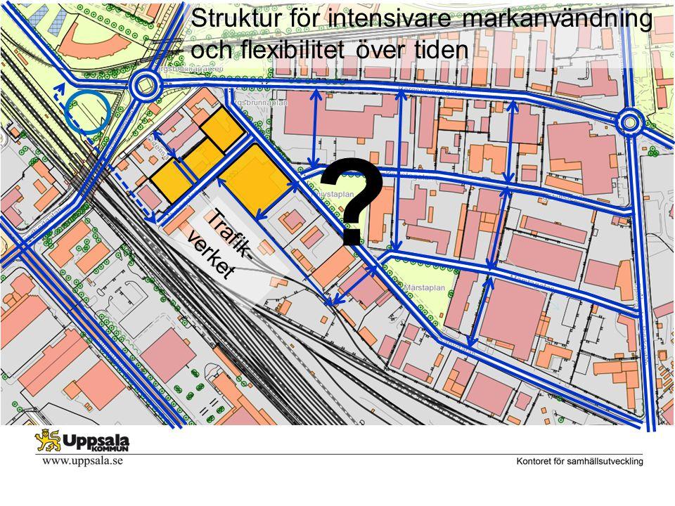 ? Trafik- verket Struktur för intensivare markanvändning och flexibilitet över tiden