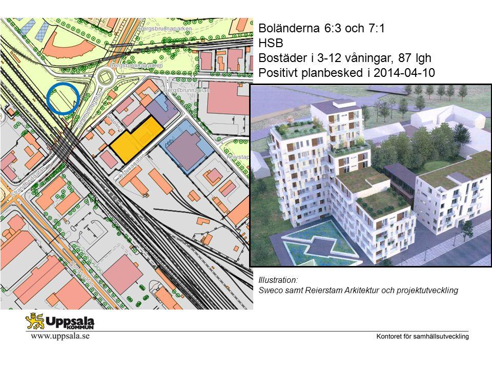 Björkgatan Boländerna 6:3 och 7:1 HSB Bostäder i 3-12 våningar, 87 lgh Positivt planbesked i 2014-04-10 Illustration: Sweco samt Reierstam Arkitektur och projektutveckling
