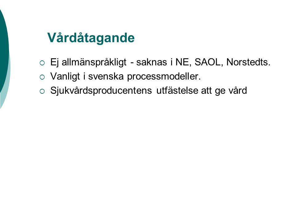 Vårdåtagande  Ej allmänspråkligt - saknas i NE, SAOL, Norstedts.  Vanligt i svenska processmodeller.  Sjukvårdsproducentens utfästelse att ge vård