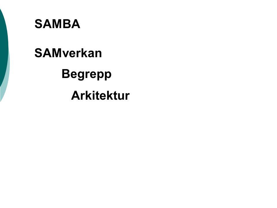 SAMBA SAMverkan Begrepp Arkitektur