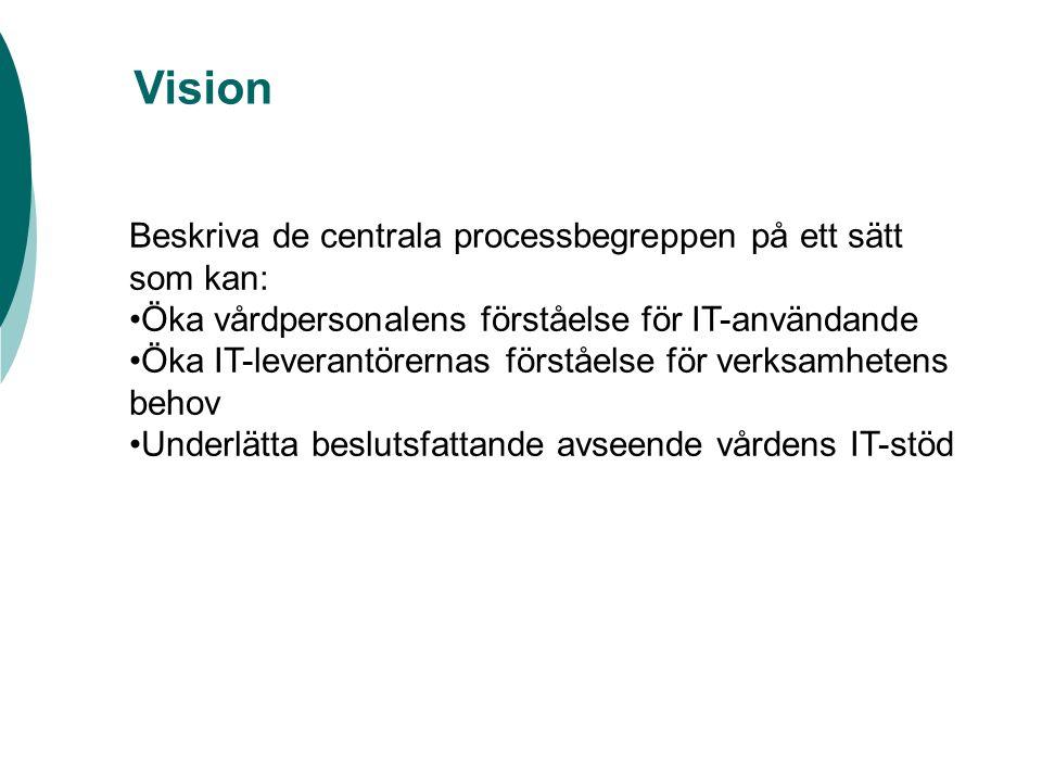 Vision Beskriva de centrala processbegreppen på ett sätt som kan: Öka vårdpersonalens förståelse för IT-användande Öka IT-leverantörernas förståelse för verksamhetens behov Underlätta beslutsfattande avseende vårdens IT-stöd
