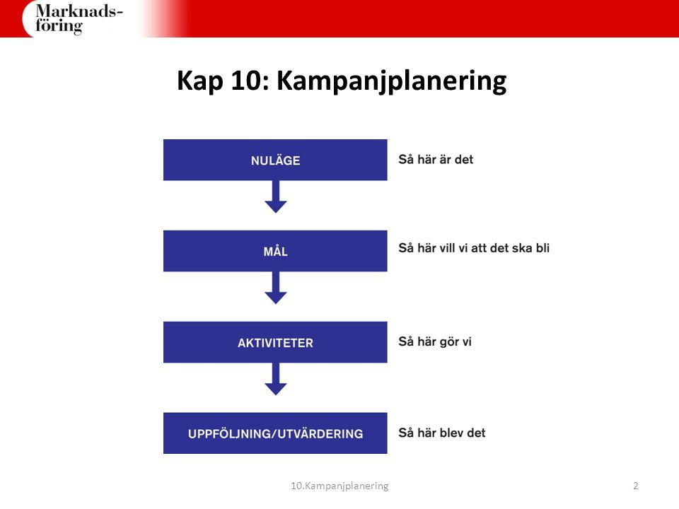 Kap 10: Kampanjplanering 10.Kampanjplanering2