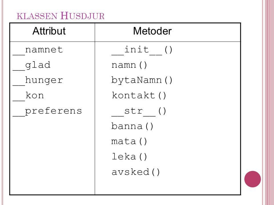 KLASSEN H USDJUR Attribut Metoder __namnet __glad __hunger __kon __preferens __init__() namn() bytaNamn() kontakt() __str__() banna() mata() leka() avsked()