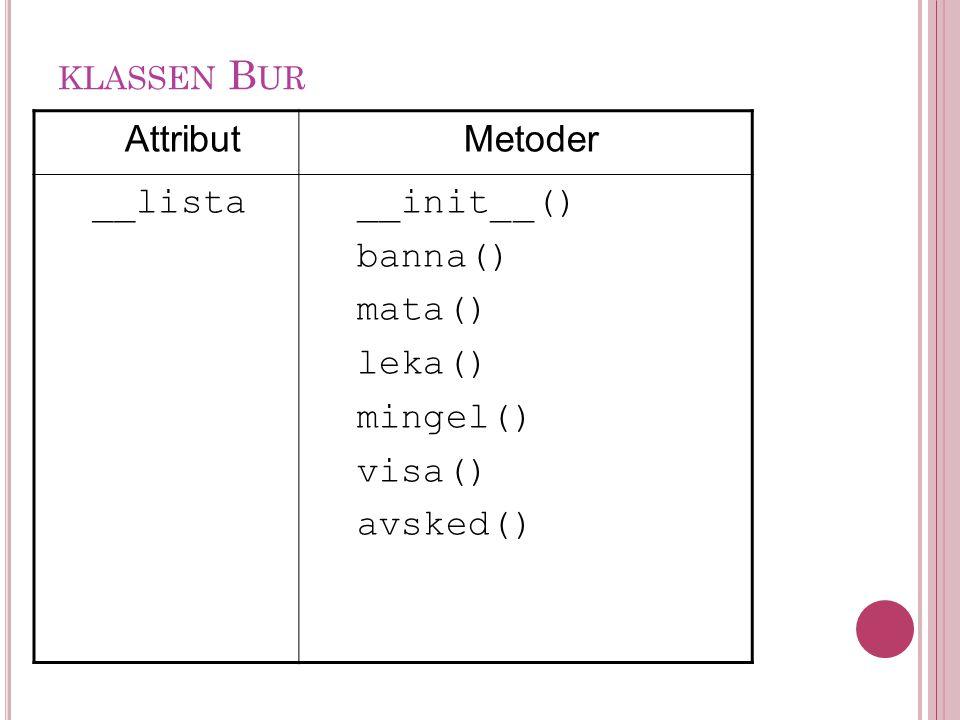KLASSEN B UR Attribut Metoder __lista__init__() banna() mata() leka() mingel() visa() avsked()
