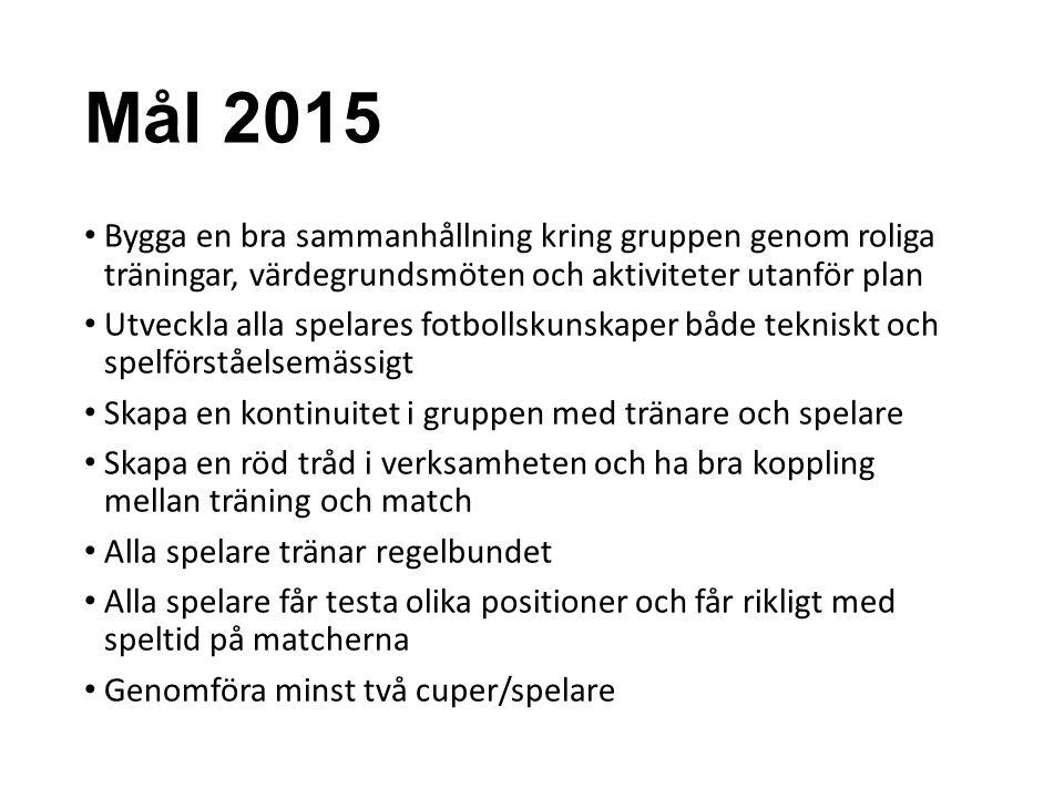 Mål 2015 Bygga en bra sammanhållning kring gruppen genom roliga träningar, värdegrundsmöten och aktiviteter utanför plan Utveckla alla spelares fotbol