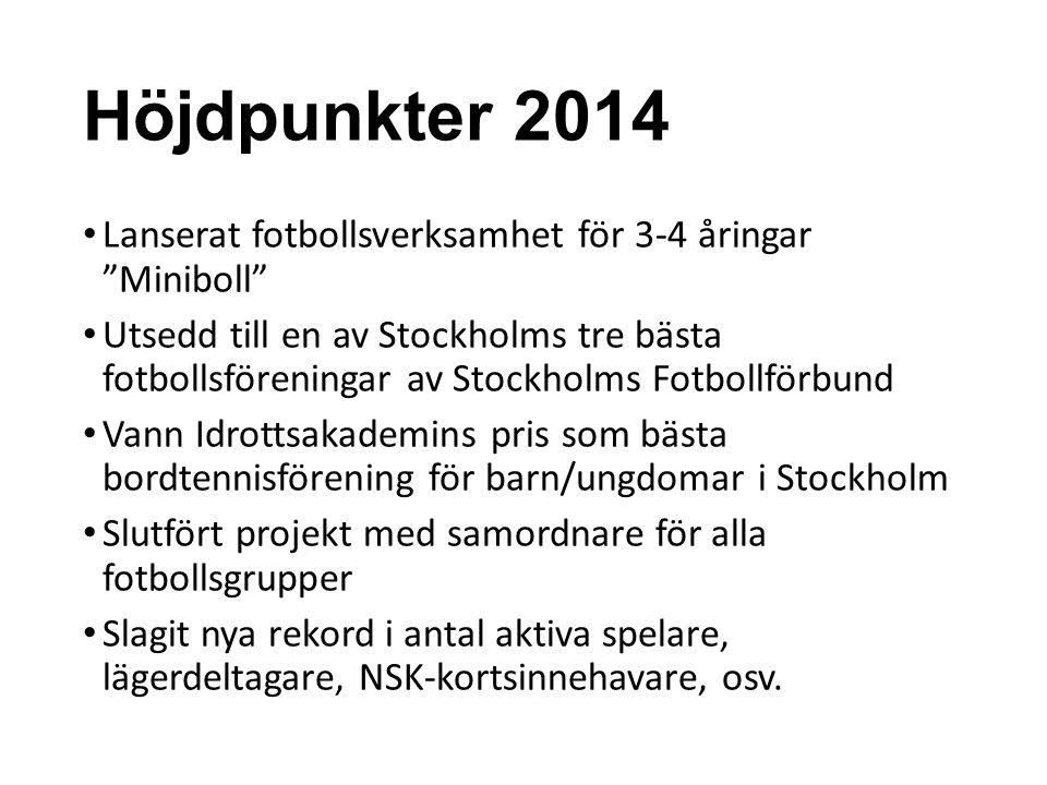 """Höjdpunkter 2014 Lanserat fotbollsverksamhet för 3-4 åringar """"Miniboll"""" Utsedd till en av Stockholms tre bästa fotbollsföreningar av Stockholms Fotbol"""