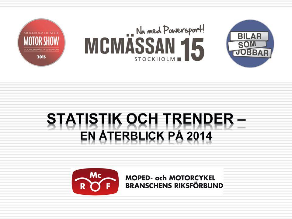 Nyregistreringar mopeder 2011-2014 2